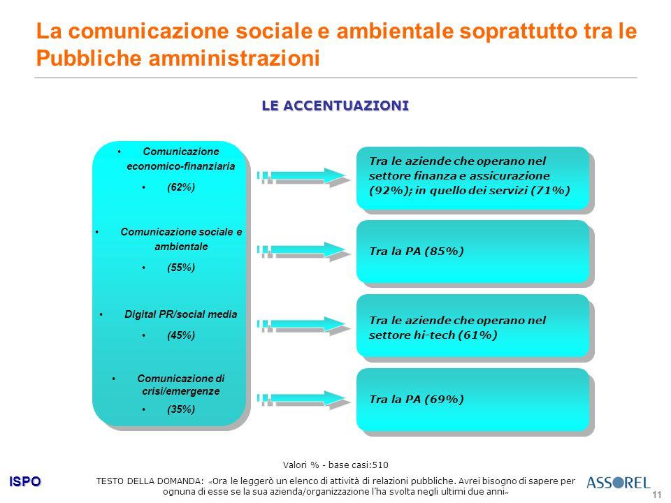 ISPO 11 La comunicazione sociale e ambientale soprattutto tra le Pubbliche amministrazioni LE ACCENTUAZIONI Tra le aziende che operano nel settore finanza e assicurazione (92%); in quello dei servizi (71%) Comunicazione economico-finanziaria (62%) Comunicazione sociale e ambientale (55%) Digital PR/social media (45%) Comunicazione di crisi/emergenze (35%) Tra la PA (85%) Tra le aziende che operano nel settore hi-tech (61%) Tra la PA (69%) Valori % - base casi:510 TESTO DELLA DOMANDA: « Ora le leggerò un elenco di attività di relazioni pubbliche.