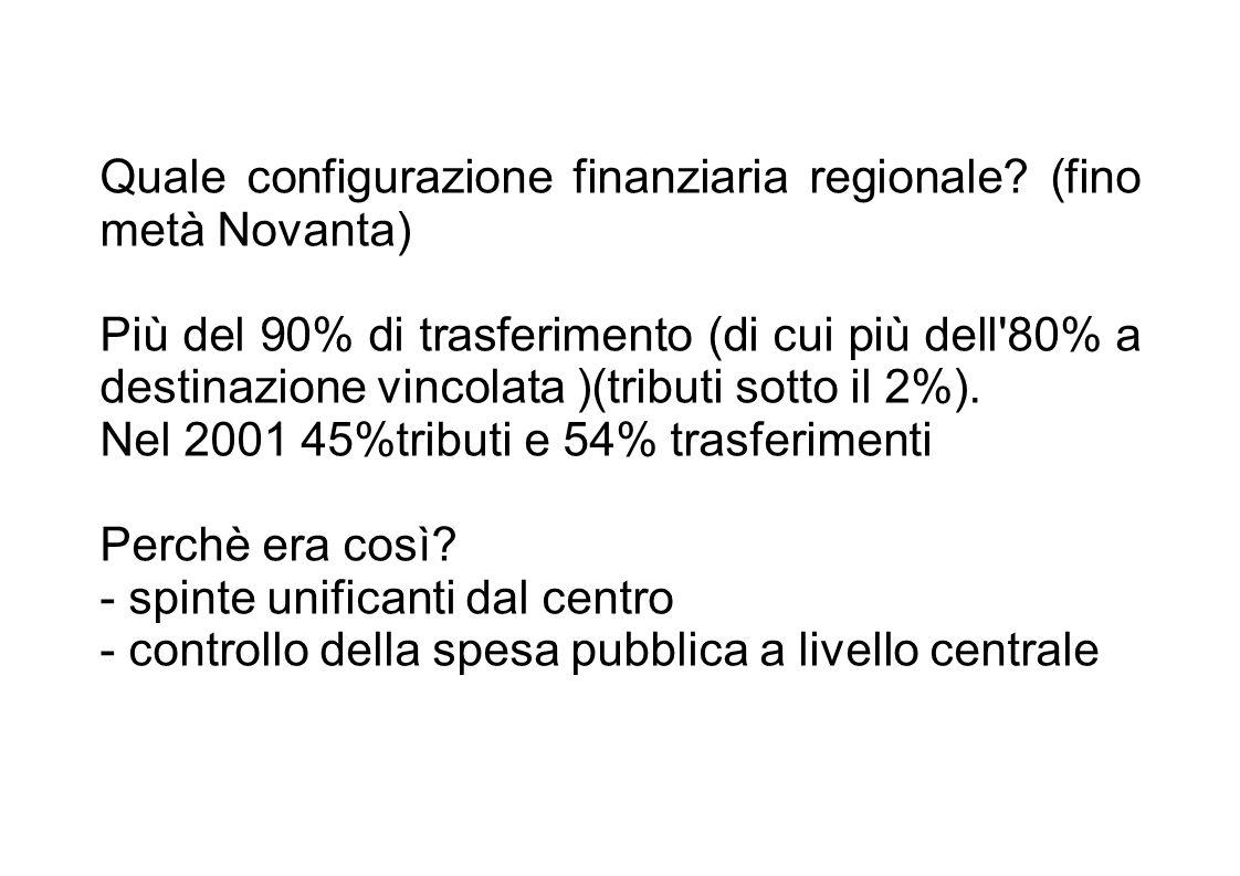 Decentramento e irresponsabilità finanziaria: responsabilità di spesa irresponsabilità del reperimento delle risorse Es.