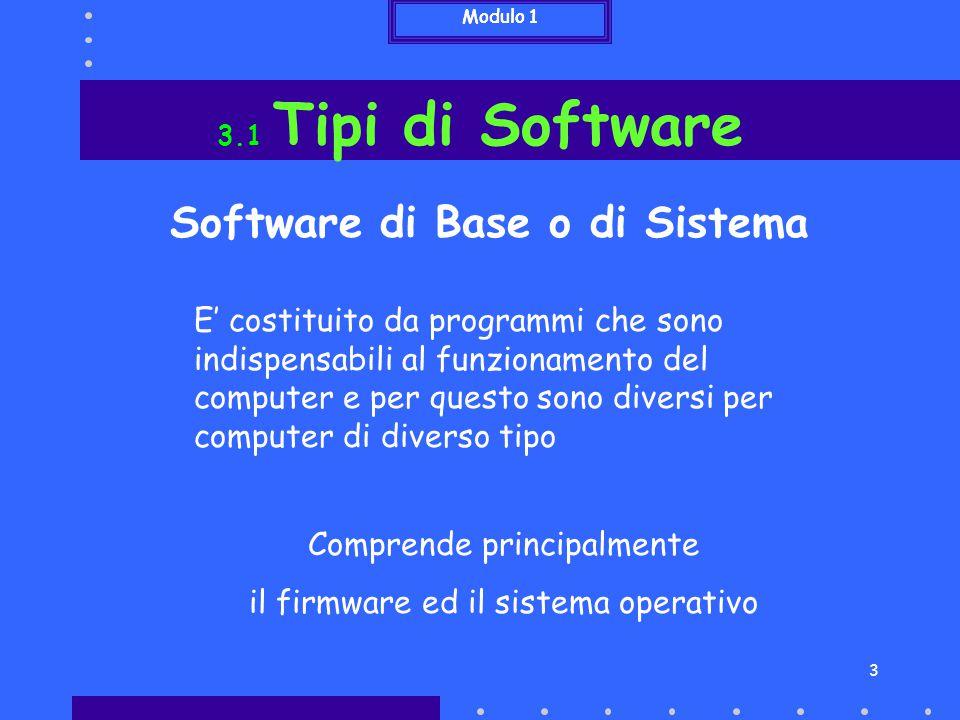 14 3.4 Sviluppo del Software analisi del problema stesura algoritmo codifica in linguaggio di programmazione verifica risultati distribuzione Fasi dello sviluppo del software Modulo 1