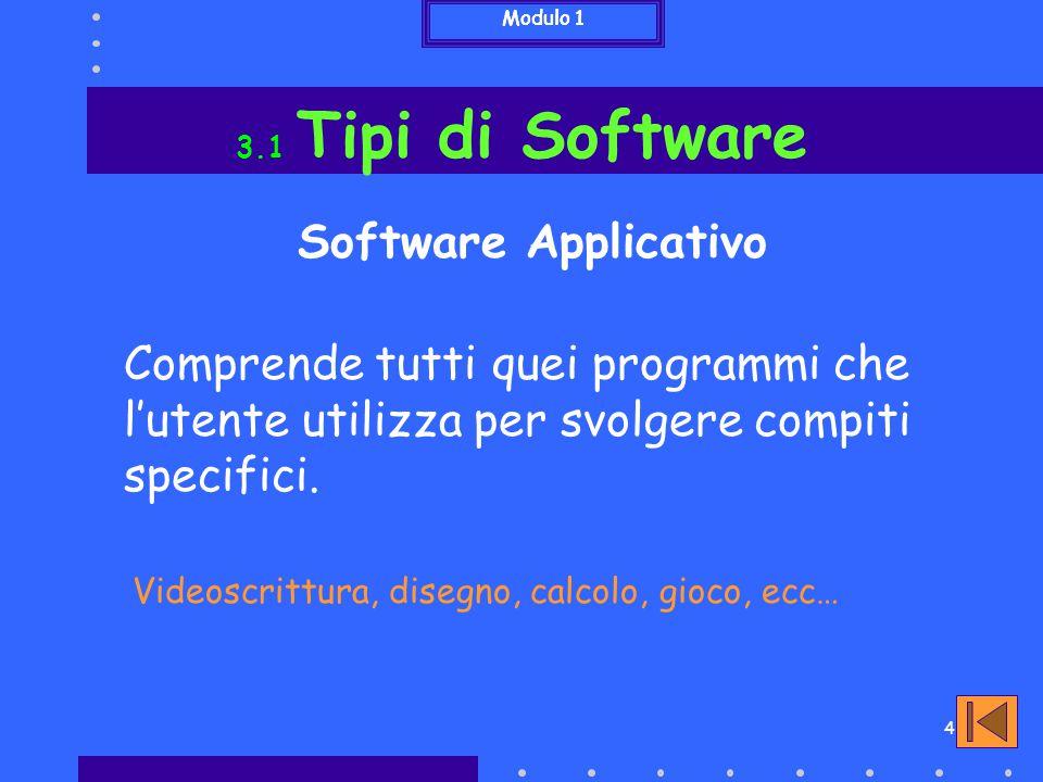 5 3.2 Sistema Operativo Il S.O.