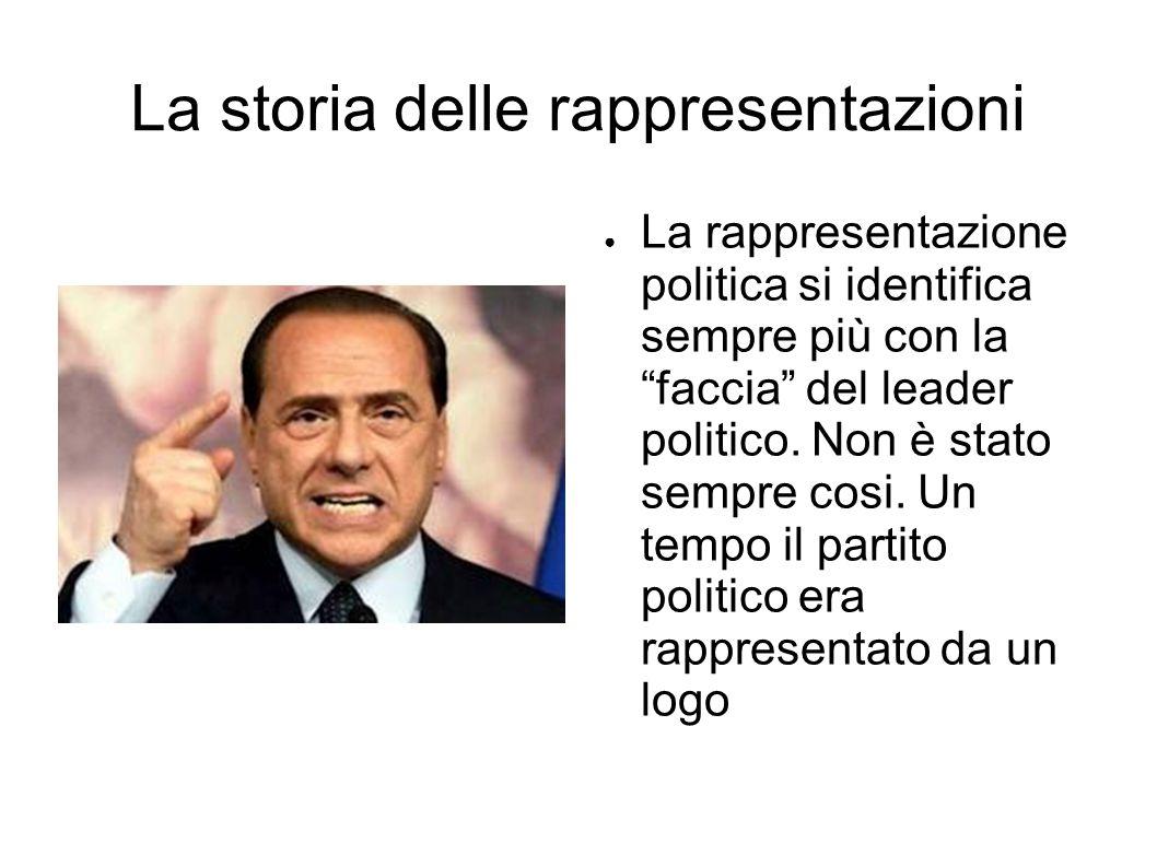 La storia delle rappresentazioni ● La rappresentazione politica si identifica sempre più con la faccia del leader politico.