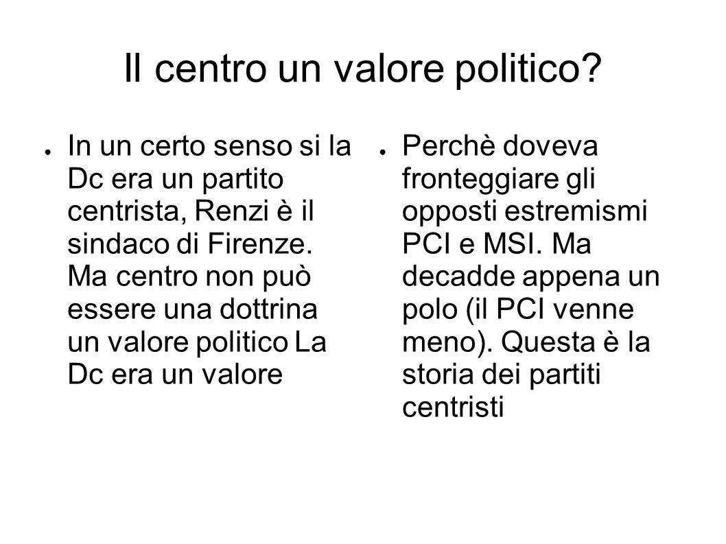 Il centro un valore politico.