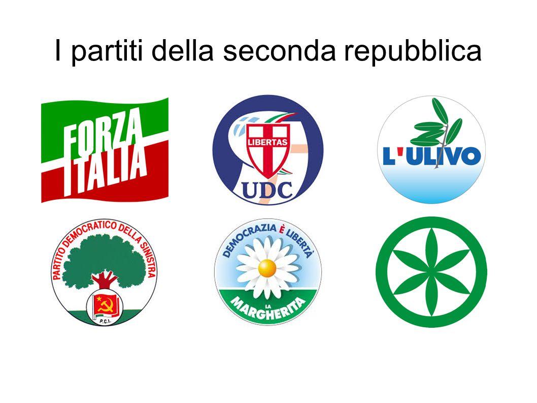 I partiti della seconda repubblica