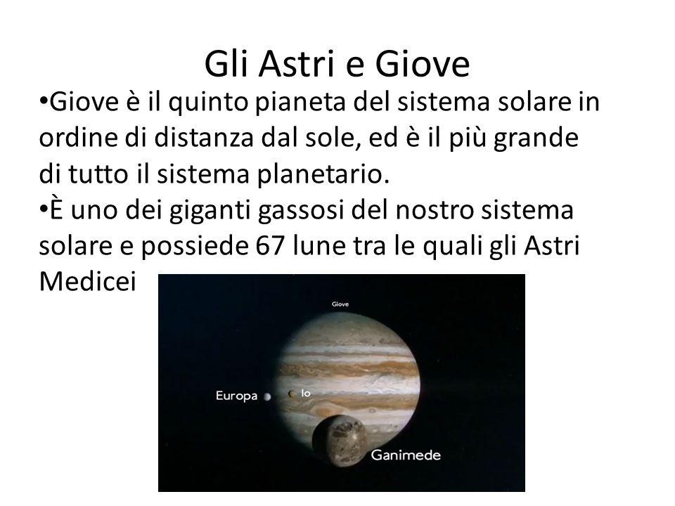 Gli Astri e Giove Giove è il quinto pianeta del sistema solare in ordine di distanza dal sole, ed è il più grande di tutto il sistema planetario.