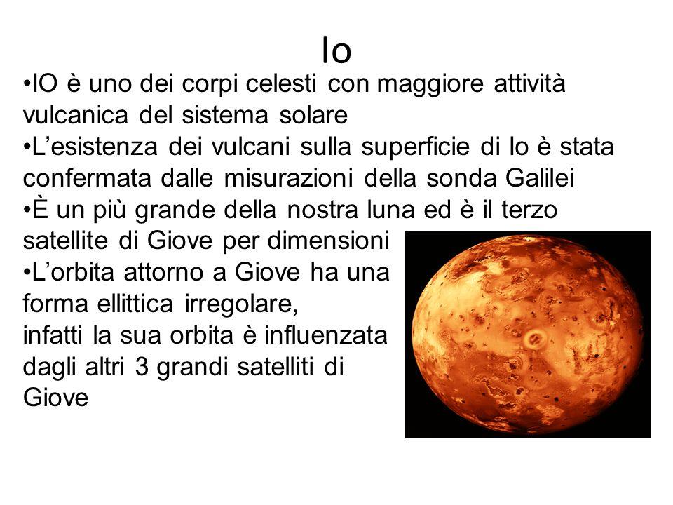 Io IO è uno dei corpi celesti con maggiore attività vulcanica del sistema solare L'esistenza dei vulcani sulla superficie di Io è stata confermata dalle misurazioni della sonda Galilei È un più grande della nostra luna ed è il terzo satellite di Giove per dimensioni L'orbita attorno a Giove ha una forma ellittica irregolare, infatti la sua orbita è influenzata dagli altri 3 grandi satelliti di Giove