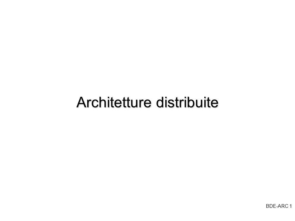 BDE-ARC 1 BDE Architetture distribuite