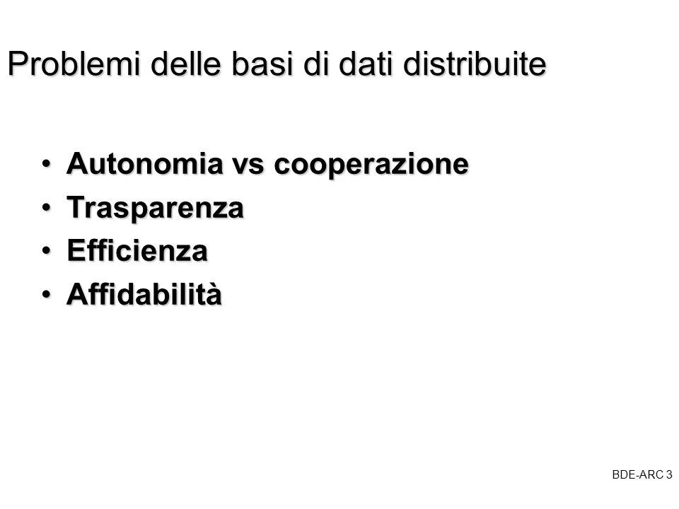BDE-ARC 3 BDE Problemi delle basi di dati distribuite Autonomia vs cooperazioneAutonomia vs cooperazione TrasparenzaTrasparenza EfficienzaEfficienza AffidabilitàAffidabilità