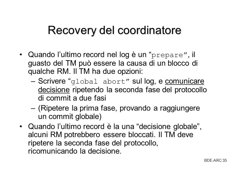 BDE-ARC 35 BDE Recovery del coordinatore Quando l'ultimo record nel log è un prepare , il guasto del TM può essere la causa di un blocco di qualche RM.