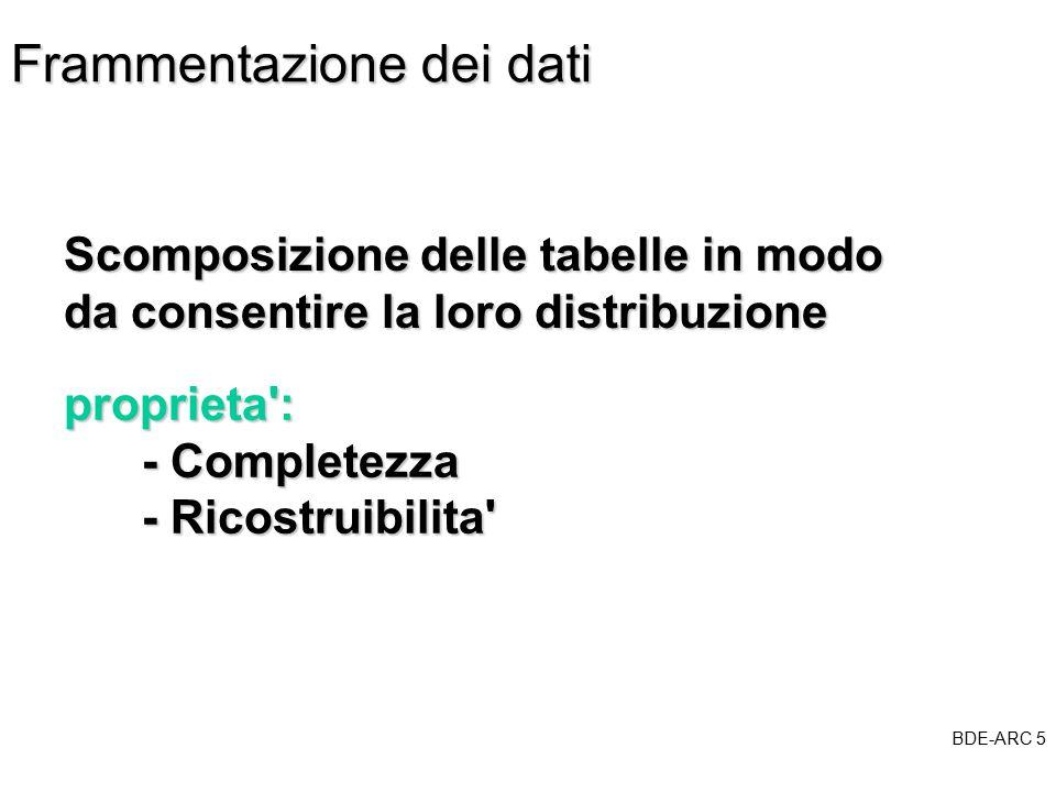 BDE-ARC 5 BDE Frammentazione dei dati Scomposizione delle tabelle in modo da consentire la loro distribuzione proprieta : - Completezza - Completezza - Ricostruibilita - Ricostruibilita