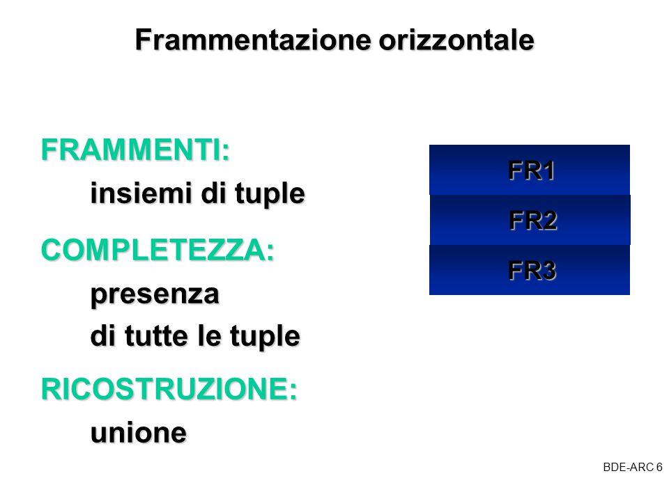 BDE-ARC 6 BDE Frammentazione orizzontale FRAMMENTI: insiemi di tuple insiemi di tuple FR1 FR2 FR3 COMPLETEZZA: presenza presenza di tutte le tuple di tutte le tuple RICOSTRUZIONE: unione unione
