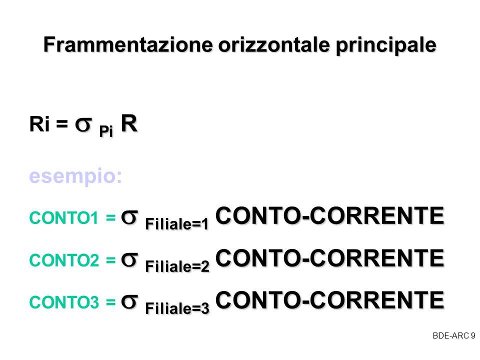BDE-ARC 30 BDE Protocollo 2PCommit con time-out e finestra di incertezza