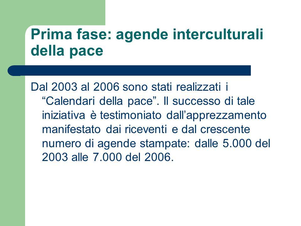 Prima fase: agende interculturali della pace Dal 2003 al 2006 sono stati realizzati i Calendari della pace .