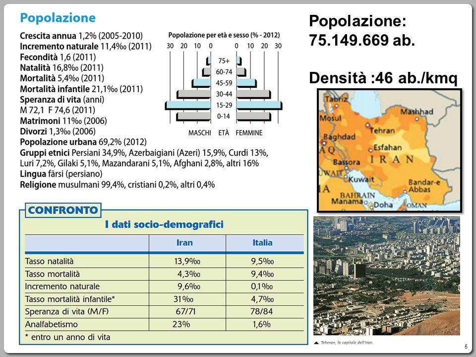 5 Popolazione: 75.149.669 ab. Densità :46 ab./kmq