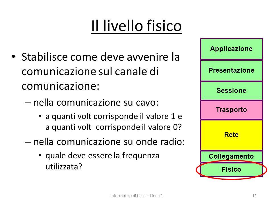 Il livello fisico Stabilisce come deve avvenire la comunicazione sul canale di comunicazione: – nella comunicazione su cavo: a quanti volt corrisponde il valore 1 e a quanti volt corrisponde il valore 0.