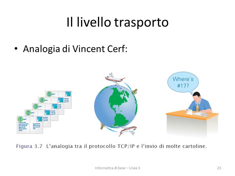 Il livello trasporto Analogia di Vincent Cerf: 23Informatica di base – Linea 1