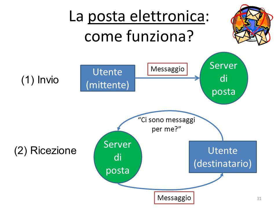 La posta elettronica: come funziona.
