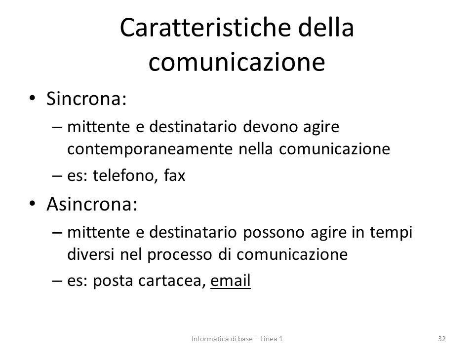 Caratteristiche della comunicazione Sincrona: – mittente e destinatario devono agire contemporaneamente nella comunicazione – es: telefono, fax Asincrona: – mittente e destinatario possono agire in tempi diversi nel processo di comunicazione – es: posta cartacea, email 32Informatica di base – Linea 1