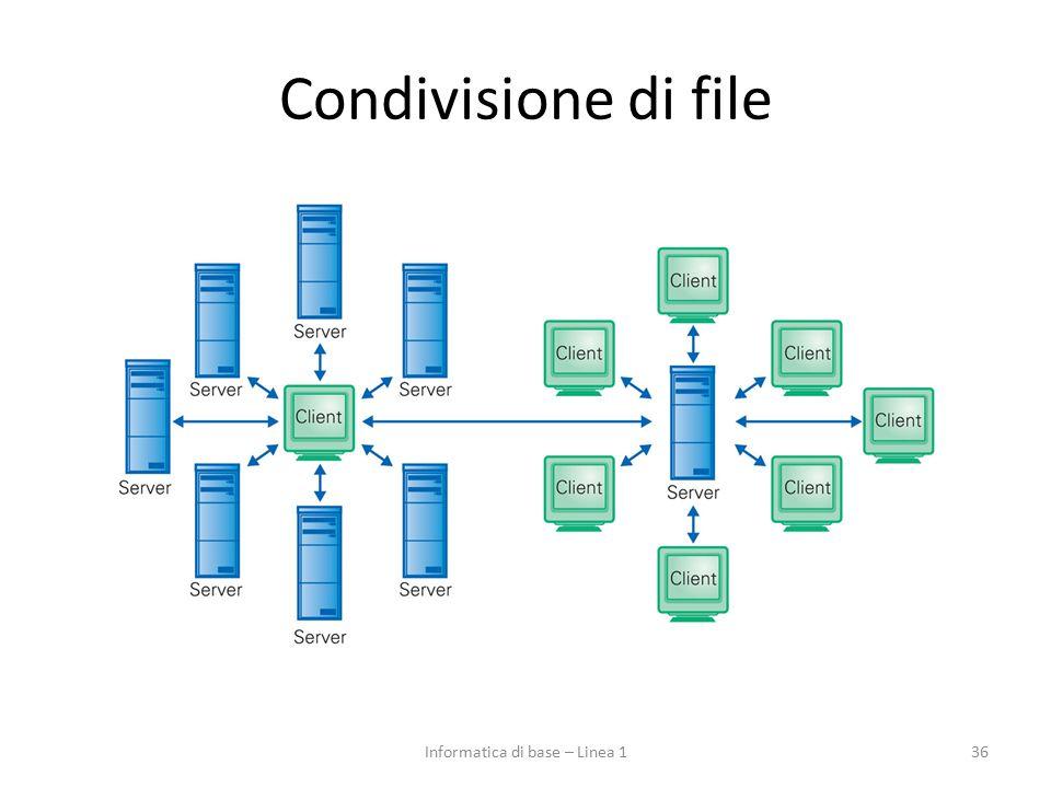 Condivisione di file 36Informatica di base – Linea 1