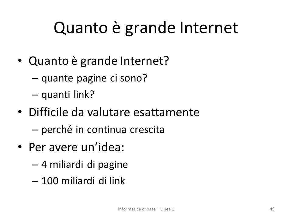 Quanto è grande Internet Quanto è grande Internet.