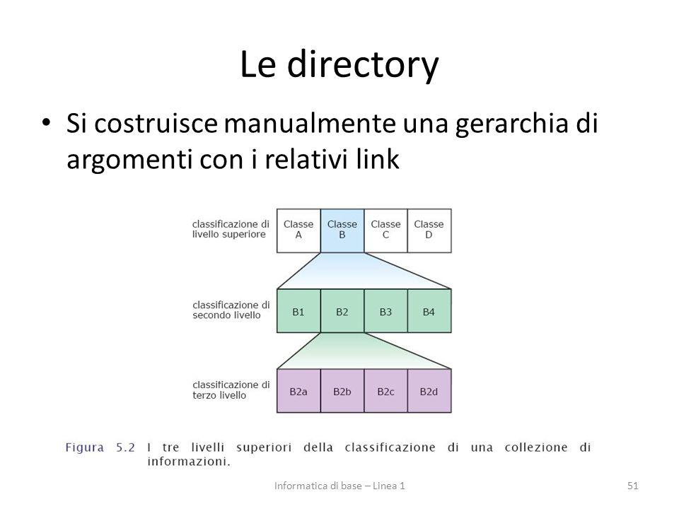 Le directory Si costruisce manualmente una gerarchia di argomenti con i relativi link 51Informatica di base – Linea 1