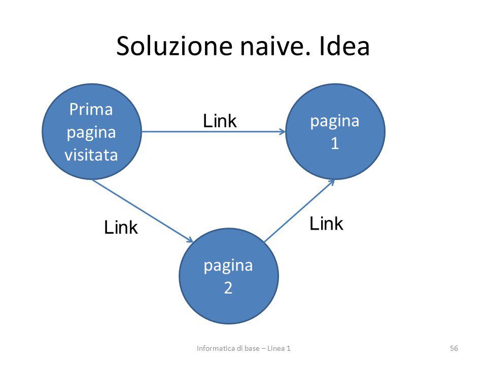 Soluzione naive. Idea 56 Prima pagina visitata pagina 1 pagina 2 Link Informatica di base – Linea 1