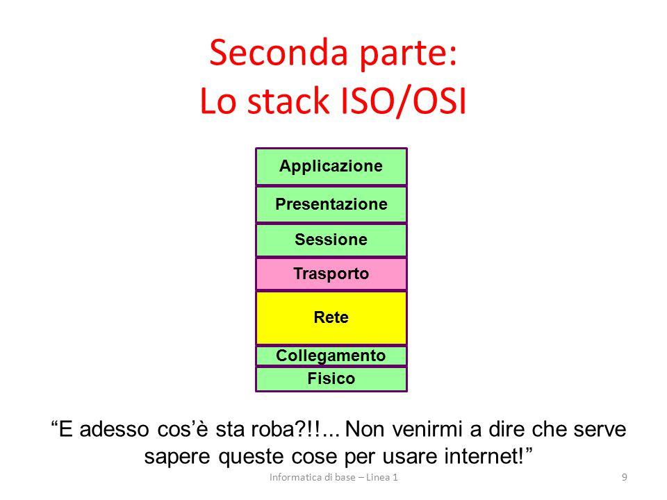Seconda parte: Lo stack ISO/OSI 9 E adesso cos'è sta roba !!...