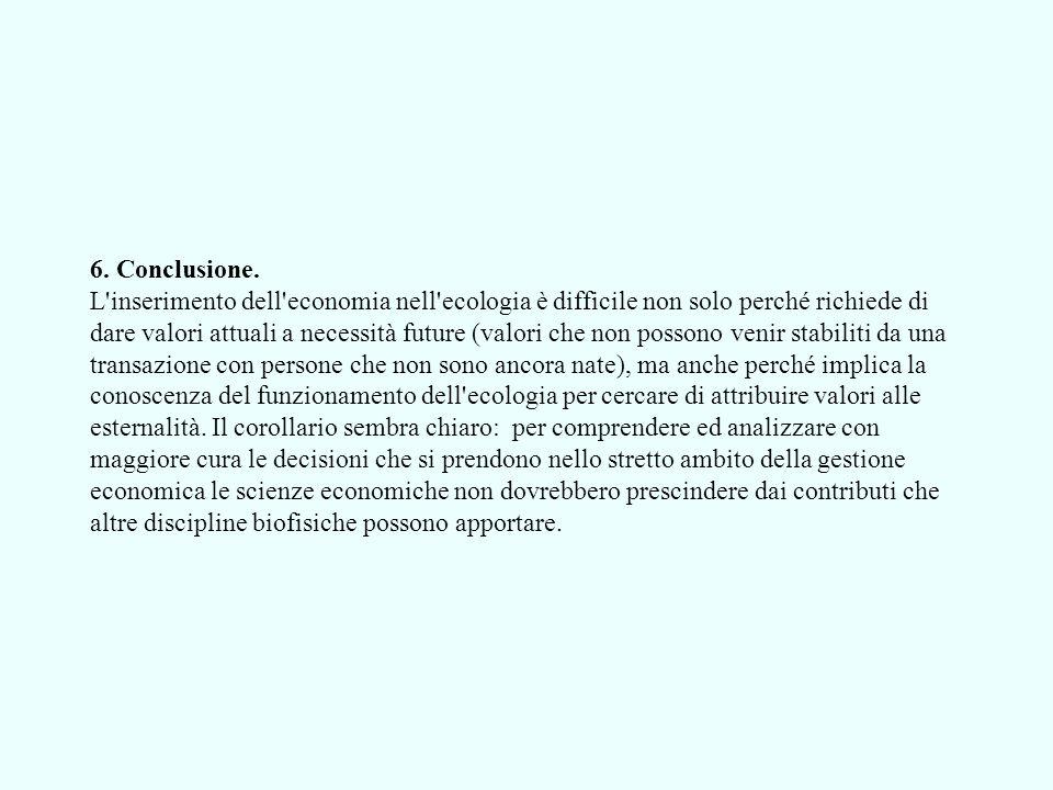 6. Conclusione.