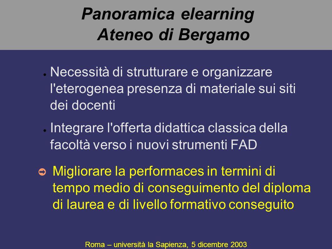 Panoramica elearning Ateneo di Bergamo ➲ Iniziato in modo strutturato da 5 anni alla facoltà di economia ➲ Iniziato in modo strutturato da 2 anni alla facoltà di Ingegneria e alla facoltà di Lettere ➲ Iniziato in ambiente closed source (IBM Learning-space) Roma – università la Sapienza, 5 dicembre 2003