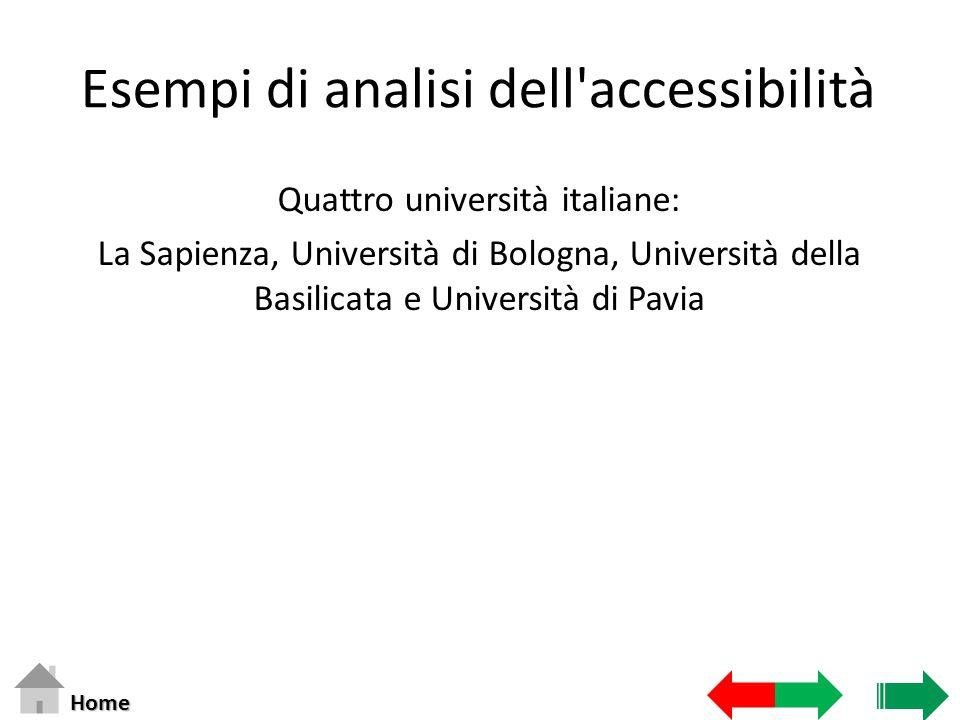 Esempi di analisi dell accessibilità Quattro università italiane: La Sapienza, Università di Bologna, Università della Basilicata e Università di Pavia Home