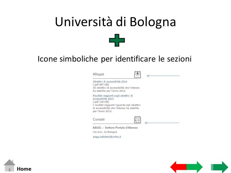 Università di Bologna Icone simboliche per identificare le sezioni Home