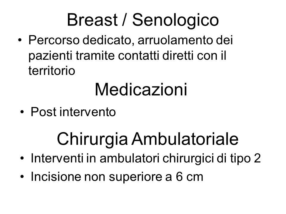 Breast / Senologico Percorso dedicato, arruolamento dei pazienti tramite contatti diretti con il territorio Medicazioni Post intervento Chirurgia Ambulatoriale Interventi in ambulatori chirurgici di tipo 2 Incisione non superiore a 6 cm