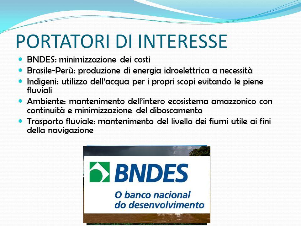PORTATORI DI INTERESSE BNDES: minimizzazione dei costi Brasile-Perù: produzione di energia idroelettrica a necessità Indigeni: utilizzo dell'acqua per