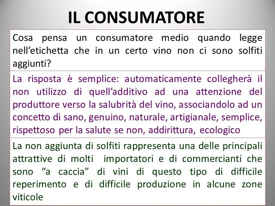 IL CONSUMATORE Cosa pensa un consumatore medio quando legge nell'etichetta che in un certo vino non ci sono solfiti aggiunti? La risposta è semplice: