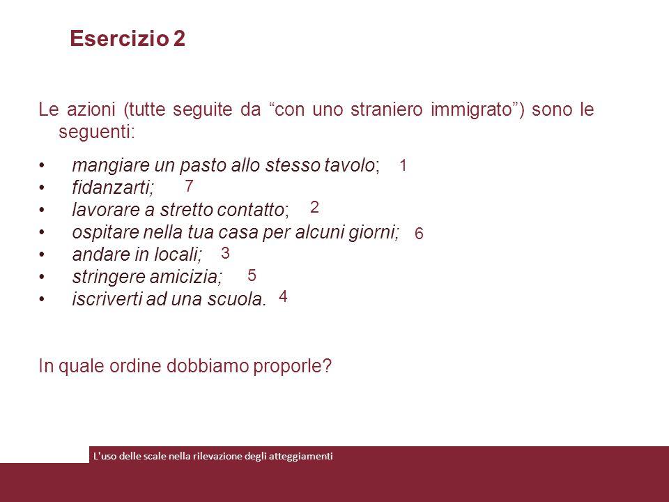 """L'uso delle scale nella rilevazione degli atteggiamenti Le azioni (tutte seguite da """"con uno straniero immigrato"""") sono le seguenti: mangiare un pasto"""