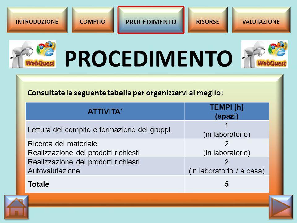 Ogni gruppo cercherà le informazioni utili allo svolgimento del compito assegnato utilizzando le risorse web indicate nella sezione Risorse .