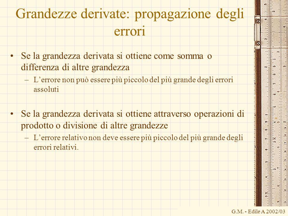 G.M. - Edile A 2002/03 Grandezze derivate: propagazione degli errori Se la grandezza derivata si ottiene come somma o differenza di altre grandezza –L