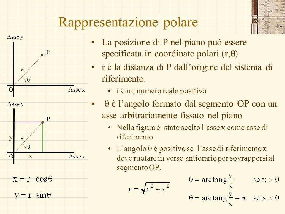 G.M. - Edile A 2002/03 Rappresentazione polare La posizione di P nel piano può essere specificata in coordinate polari (r,  ) r è la distanza di P da