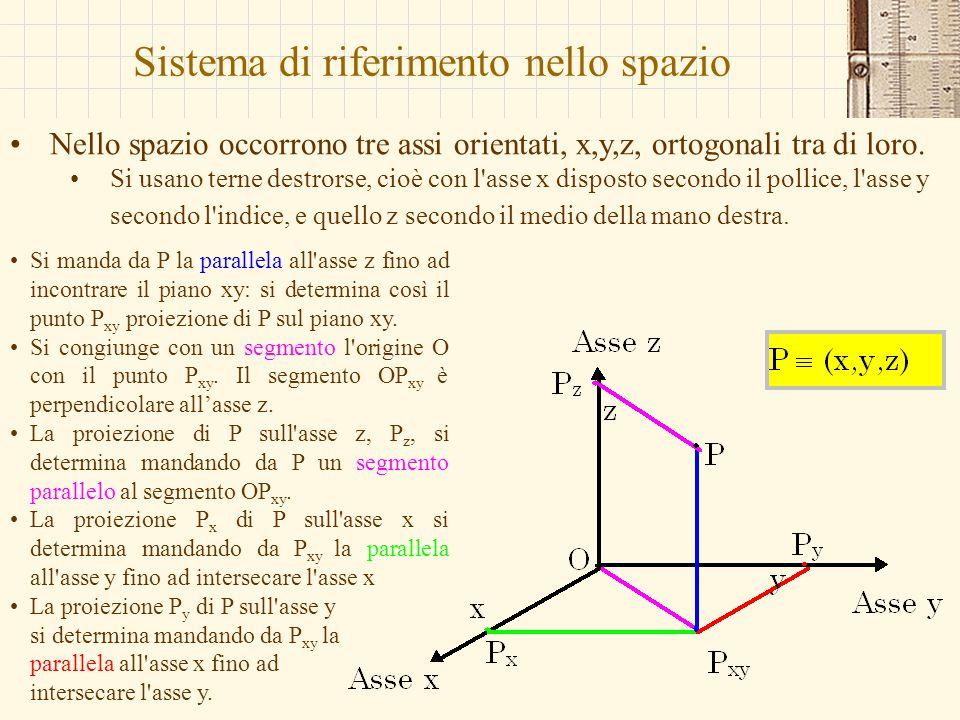 G.M. - Edile A 2002/03 Sistema di riferimento nello spazio Nello spazio occorrono tre assi orientati, x,y,z, ortogonali tra di loro. Si usano terne de