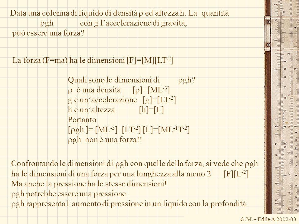 G.M.- Edile A 2002/03 Data una colonna di liquido di densità  ed altezza h.