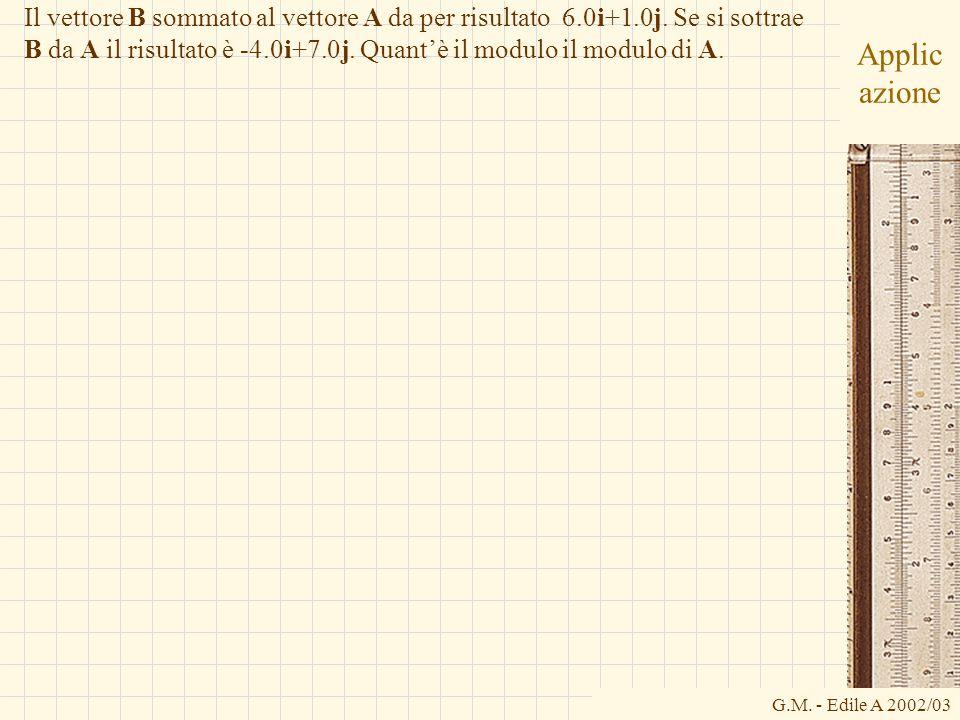 G.M.- Edile A 2002/03 Applic azione Il vettore B sommato al vettore A da per risultato 6.0i+1.0j.