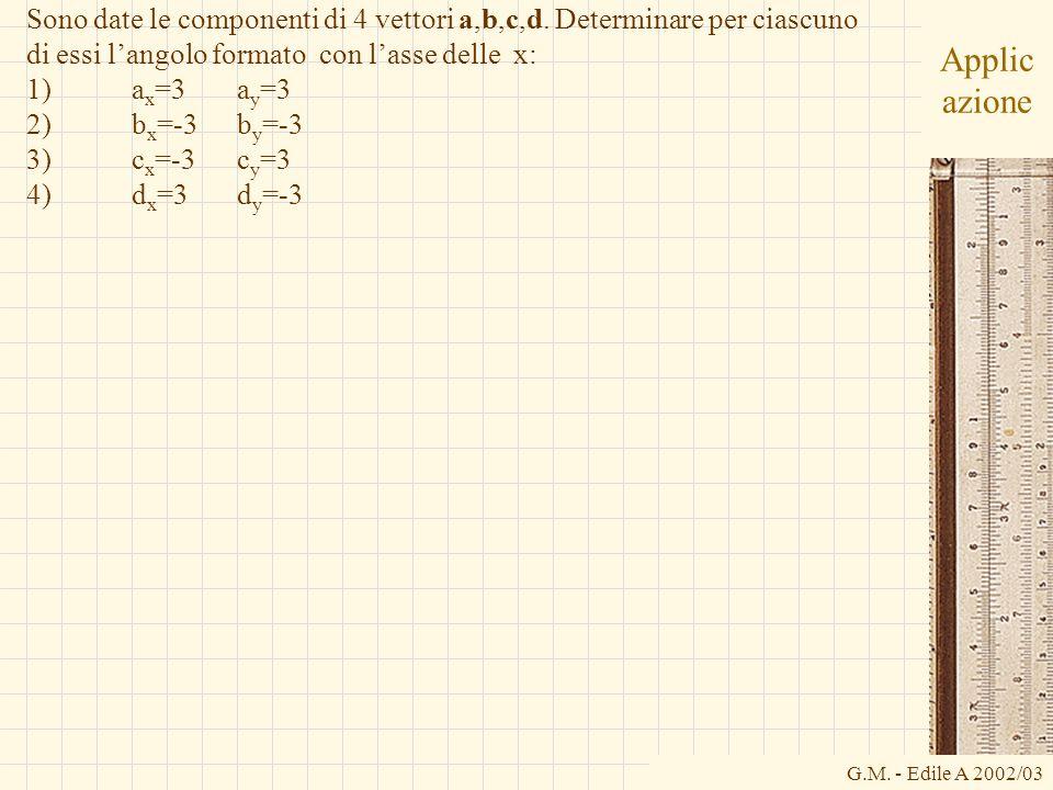 G.M.- Edile A 2002/03 Applic azione Sono date le componenti di 4 vettori a,b,c,d.