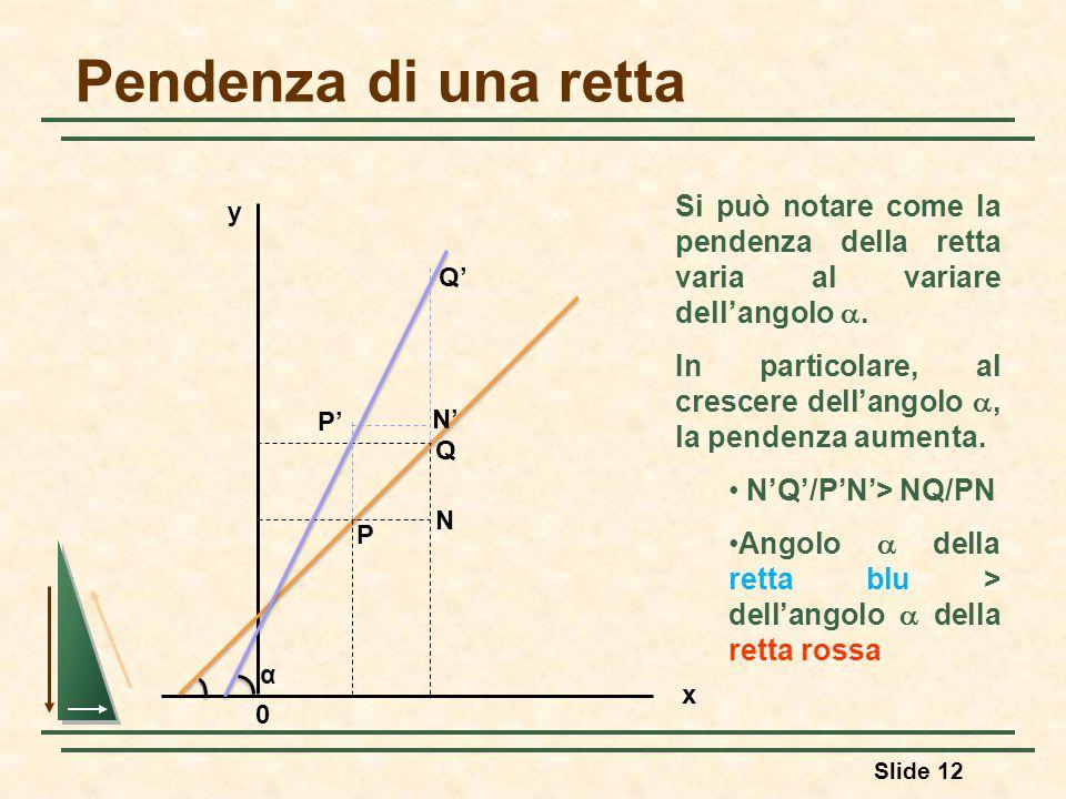 Slide 12 Pendenza di una retta x y N Q P Si può notare come la pendenza della retta varia al variare dell'angolo . In particolare, al crescere dell'a