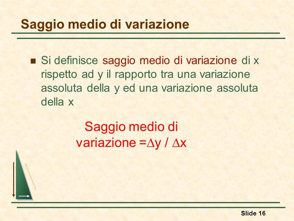 Saggio medio di variazione Si definisce saggio medio di variazione di x rispetto ad y il rapporto tra una variazione assoluta della y ed una variazion