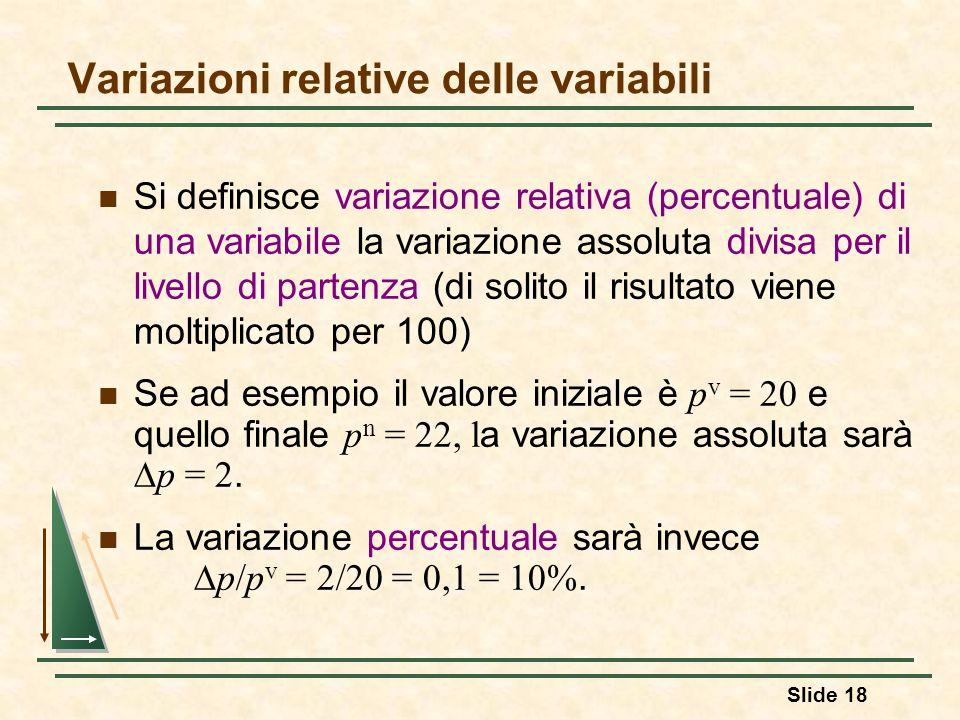 Variazioni relative delle variabili Si definisce variazione relativa (percentuale) di una variabile la variazione assoluta divisa per il livello di pa