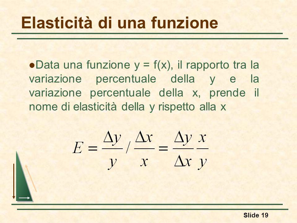 Slide 19 Elasticità di una funzione Data una funzione y = f(x), il rapporto tra la variazione percentuale della y e la variazione percentuale della x,