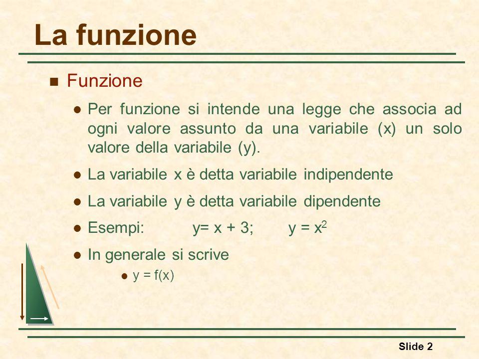 Slide 2 La funzione Funzione Per funzione si intende una legge che associa ad ogni valore assunto da una variabile (x) un solo valore della variabile