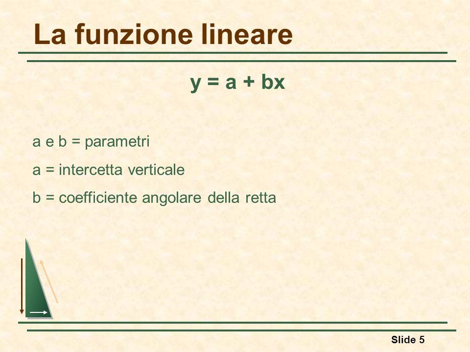 La funzione lineare Si consideri ad esempio la funzione y = 3 + xdove a = 3e b = 1 Consideriamo i seguenti valori: Slide 6 Valori della variabile x Valori della variabile y 03 14 25 36 …..