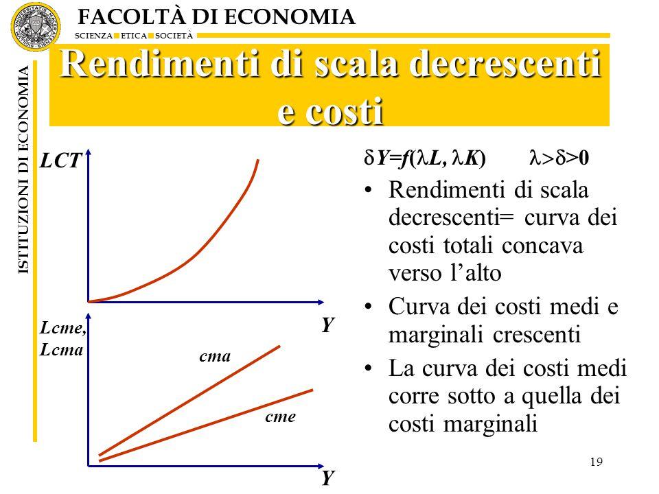 FACOLTÀ DI ECONOMIA SCIENZA ETICA SOCIETÀ ISTITUZIONI DI ECONOMIA 19 Rendimenti di scala decrescenti e costi  Y=f( L, K)  >0 Rendimenti di scala decrescenti= curva dei costi totali concava verso l'alto Curva dei costi medi e marginali crescenti La curva dei costi medi corre sotto a quella dei costi marginali LCT Y Y Lcme, Lcma cma cme