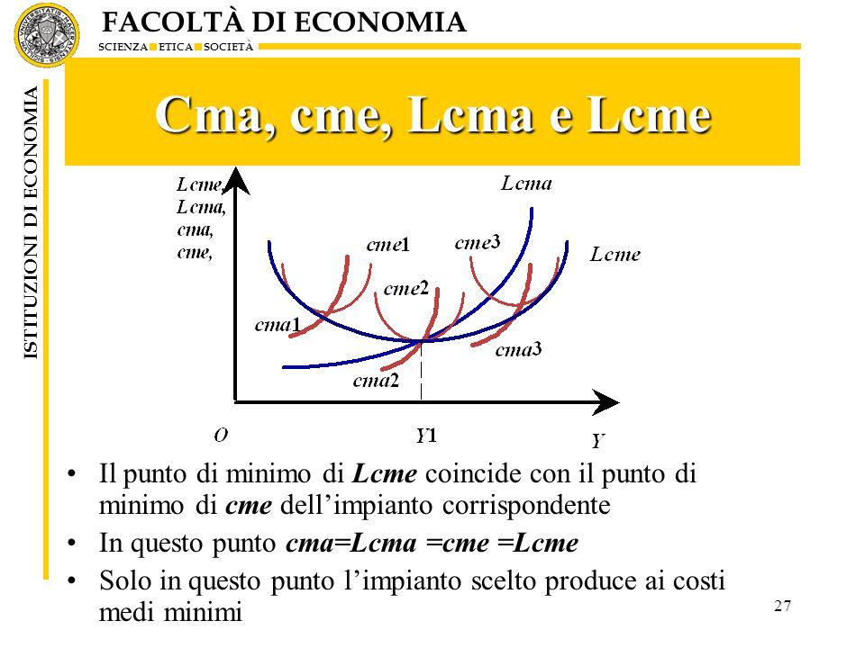 FACOLTÀ DI ECONOMIA SCIENZA ETICA SOCIETÀ ISTITUZIONI DI ECONOMIA 27 Cma, cme, Lcma e Lcme Il punto di minimo di Lcme coincide con il punto di minimo di cme dell'impianto corrispondente In questo punto cma=Lcma =cme =Lcme Solo in questo punto l'impianto scelto produce ai costi medi minimi