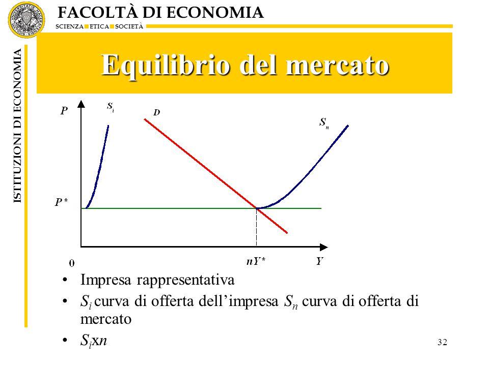 FACOLTÀ DI ECONOMIA SCIENZA ETICA SOCIETÀ ISTITUZIONI DI ECONOMIA 32 Equilibrio del mercato Impresa rappresentativa S i curva di offerta dell'impresa S n curva di offerta di mercato S i xn